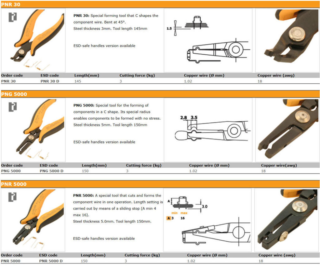 Wire-Cutting-Tools-Pliers-02-1024x865